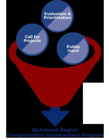 Diagram245-1