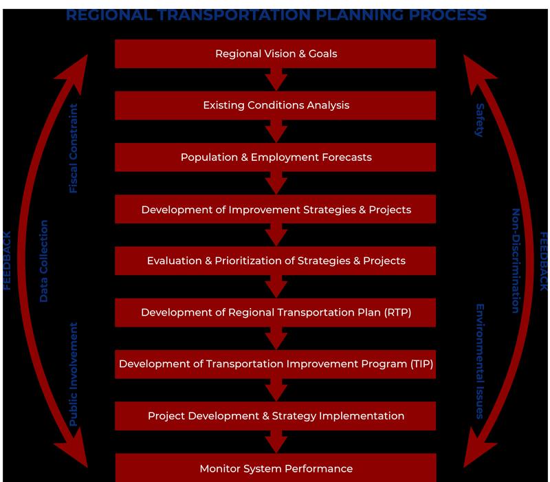 Diagram17-11