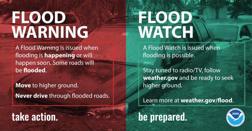 Flood Warning - Flood Watch