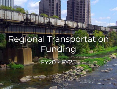 Cover page for the Regional Transportation Funding story map for FY20 through FY25
